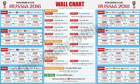 विश्वकप फुटबल : यस्तो छ नेपाली समयअनुसार खेल तालिका